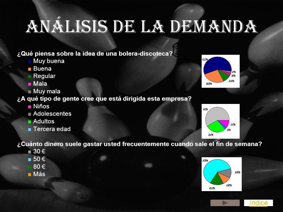 Análisis de la demanda ¿Qué piensa sobre la idea de una bolera-discoteca.