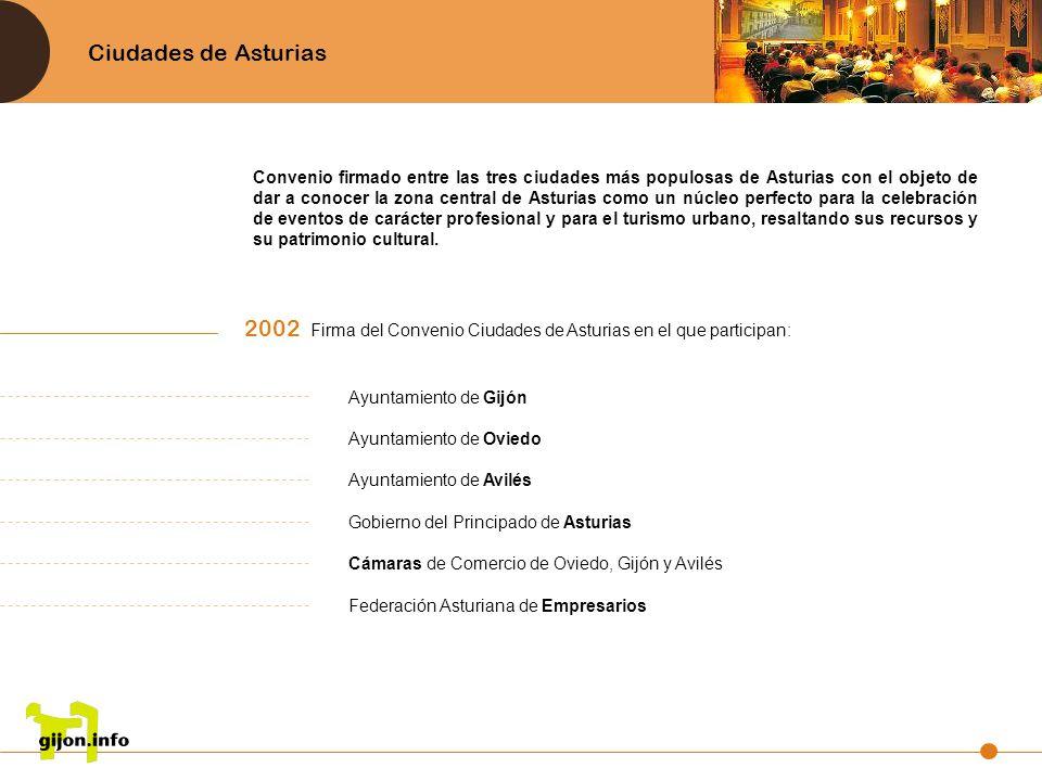 Ciudades de Asturias 2002 Firma del Convenio Ciudades de Asturias en el que participan: Ayuntamiento de Gijón Ayuntamiento de Oviedo Ayuntamiento de A