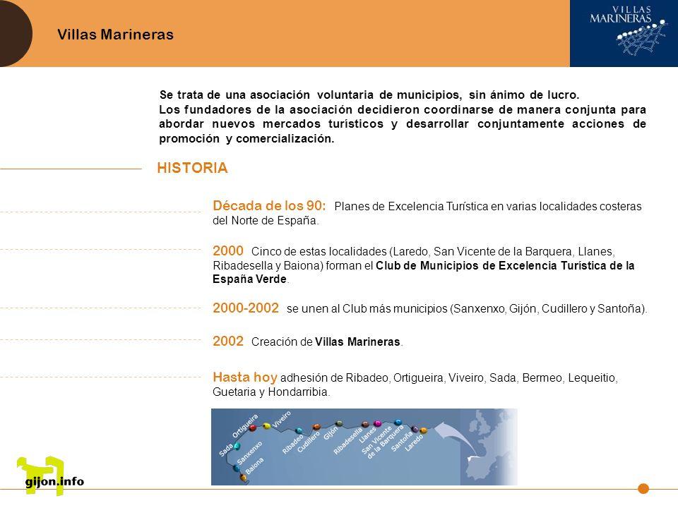 Villas Marineras Década de los 90: Planes de Excelencia Turística en varias localidades costeras del Norte de España. 2000 Cinco de estas localidades