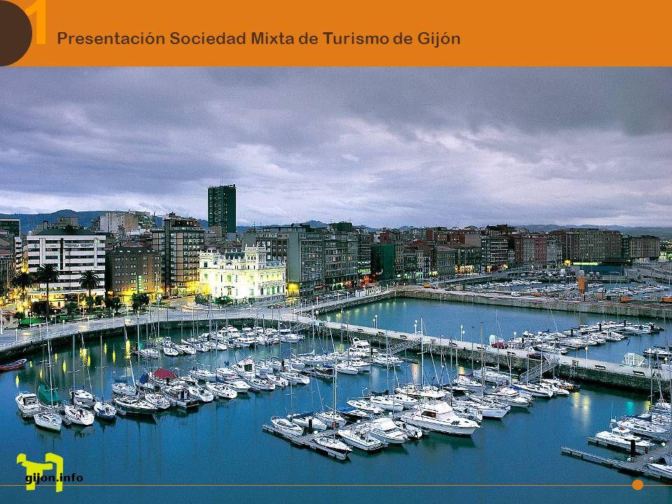 1 Presentación Sociedad Mixta de Turismo de Gijón