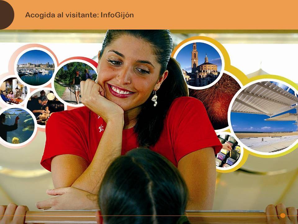 AGICATUR (Asociación de Gijón para la Calidad Turística) Socios fundadores Sociedad Mixta de Turismo de Gijón.