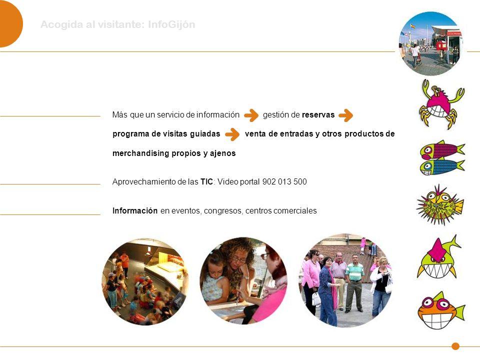 1.Presentación SMT e InfoGijón 2. Datos turísticos 3.