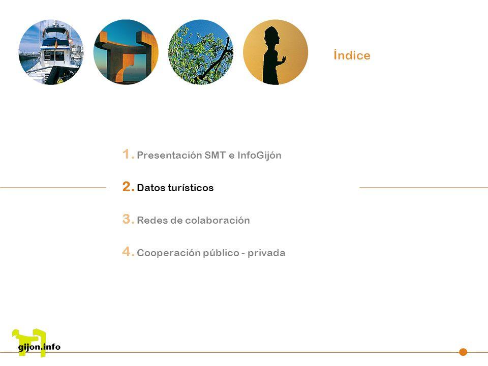 1. Presentación SMT e InfoGijón 2. Datos turísticos 3. Redes de colaboración 4. Cooperación público - privada Índice