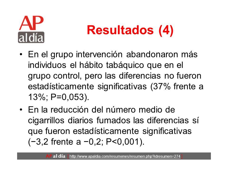 AP al día [ http://www.apaldia.com/resumenes/resumen.php idresumen=274 ] Resultados (3) Inicial Final