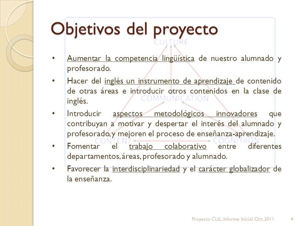 Objetivos del proyecto Aumentar la competencia lingüística de nuestro alumnado y profesorado.