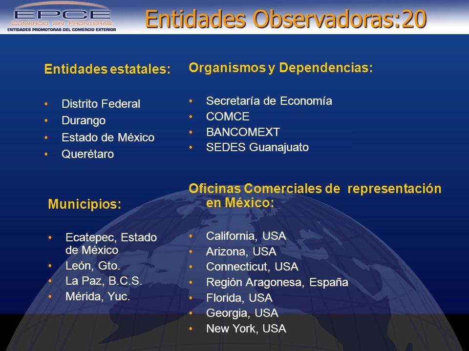 Entidades estatales: Distrito Federal Durango Estado de México Querétaro Oficinas Comerciales de representación en México: California, USA Arizona, US
