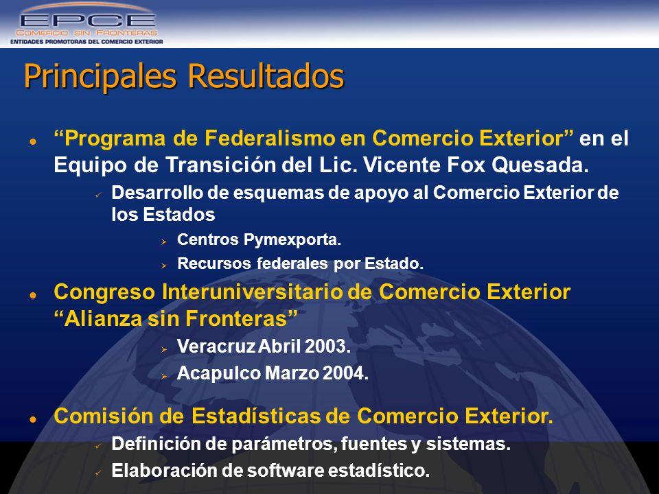 Programa de Federalismo en Comercio Exterior en el Equipo de Transición del Lic. Vicente Fox Quesada. Desarrollo de esquemas de apoyo al Comercio Exte