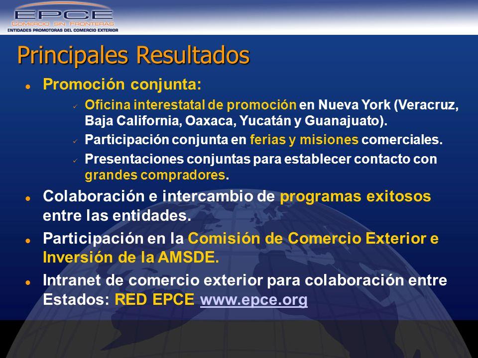 Promoción conjunta: Oficina interestatal de promoción en Nueva York (Veracruz, Baja California, Oaxaca, Yucatán y Guanajuato). Participación conjunta
