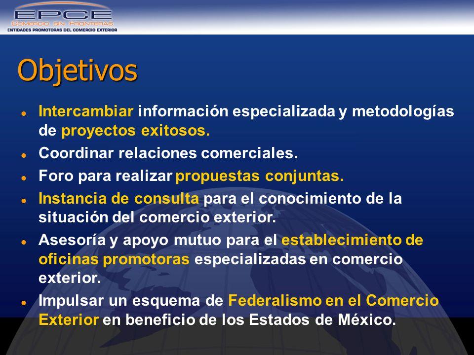Objetivos Intercambiar información especializada y metodologías de proyectos exitosos. Coordinar relaciones comerciales. Foro para realizar propuestas
