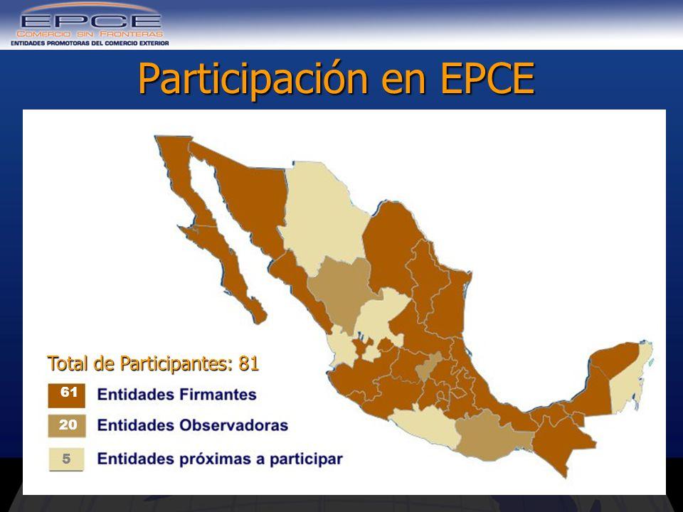 Entidades Firmantes:63 Entidades Estatales: Baja California: Subsecretaría de Promoción Económica de SEDECO.