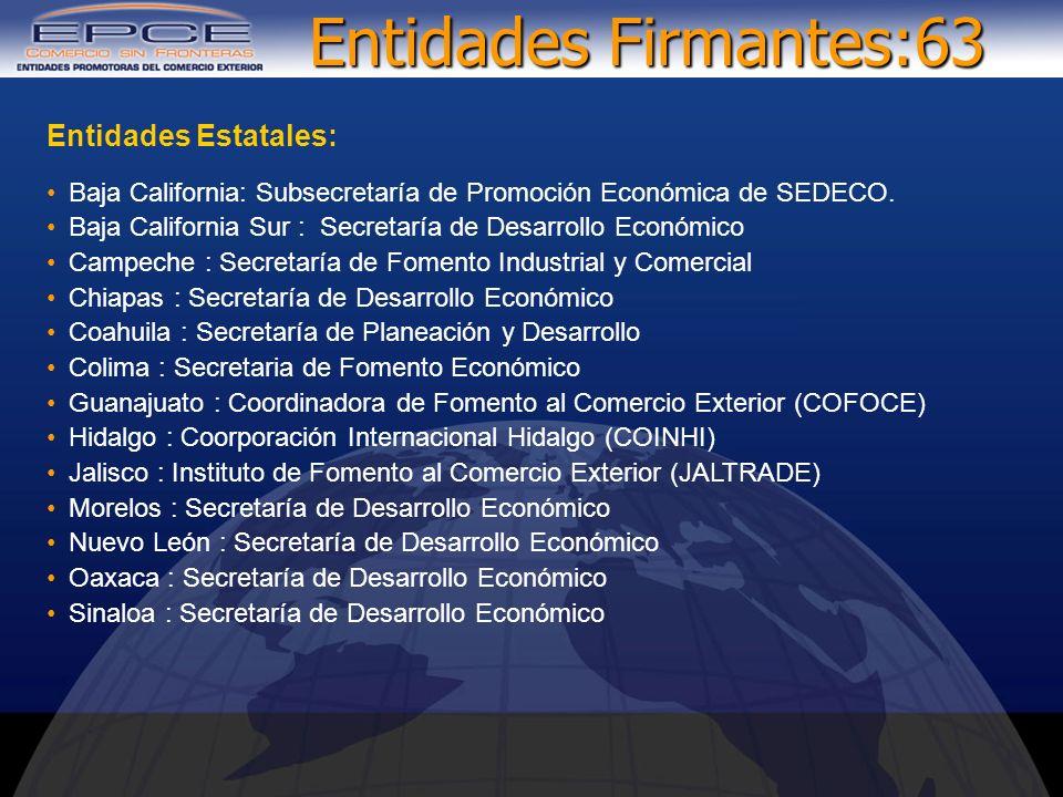 Entidades Firmantes:63 Entidades Estatales: Sonora : Consejo para la Promoción Económica (COPRESON) Tamaulipas : Secretaría de Desarrollo Económico y del Empleo Tlaxcala : Secretaría de Desarrollo Económico Veracruz : Secretaría de Desarrollo Económico Yucatán : Secretaría de Desarrollo Industrial y Comercial