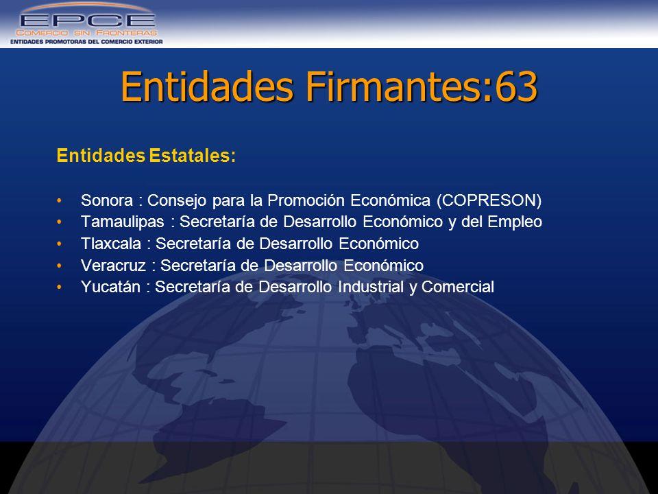 Entidades Firmantes:63 Entidades Estatales: Sonora : Consejo para la Promoción Económica (COPRESON) Tamaulipas : Secretaría de Desarrollo Económico y