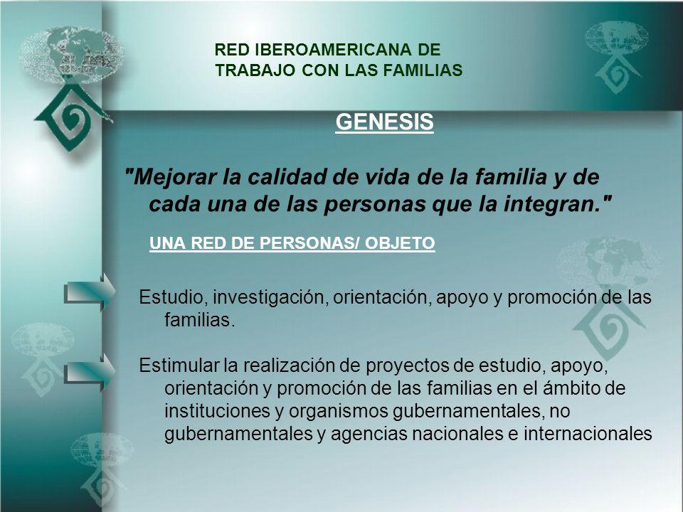 GENESIS Mejorar la calidad de vida de la familia y de cada una de las personas que la integran. RED IBEROAMERICANA DE TRABAJO CON LAS FAMILIAS Estudio, investigación, orientación, apoyo y promoción de las familias.