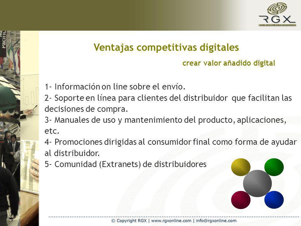 Ventajas competitivas digitales 1- Información on line sobre el envío. 2- Soporte en línea para clientes del distribuidor que facilitan las decisiones
