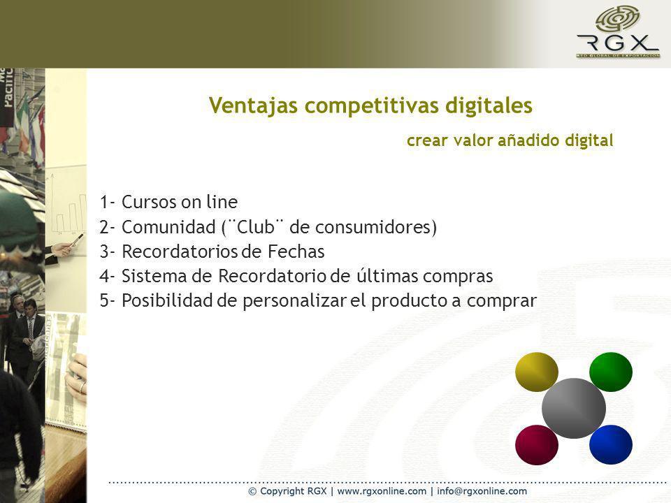 Ventajas competitivas digitales crear valor añadido digital 1- Cursos on line 2- Comunidad (¨Club¨ de consumidores) 3- Recordatorios de Fechas 4- Sistema de Recordatorio de últimas compras 5- Posibilidad de personalizar el producto a comprar