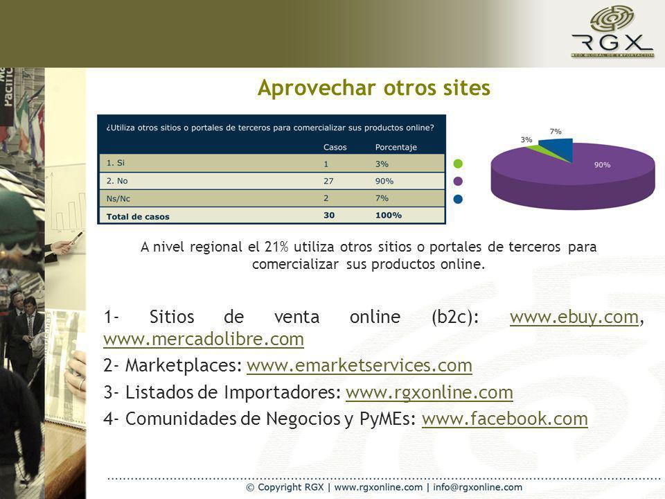 Aprovechar otros sites 1- Sitios de venta online (b2c): www.ebuy.com, www.mercadolibre.comwww.ebuy.com www.mercadolibre.com 2- Marketplaces: www.emarketservices.comwww.emarketservices.com 3- Listados de Importadores: www.rgxonline.comwww.rgxonline.com 4- Comunidades de Negocios y PyMEs: www.facebook.comwww.facebook.com A nivel regional el 21% utiliza otros sitios o portales de terceros para comercializar sus productos online.