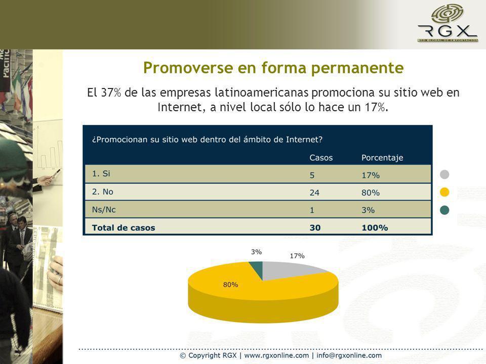 Promoverse en forma permanente El 37% de las empresas latinoamericanas promociona su sitio web en Internet, a nivel local sólo lo hace un 17%.