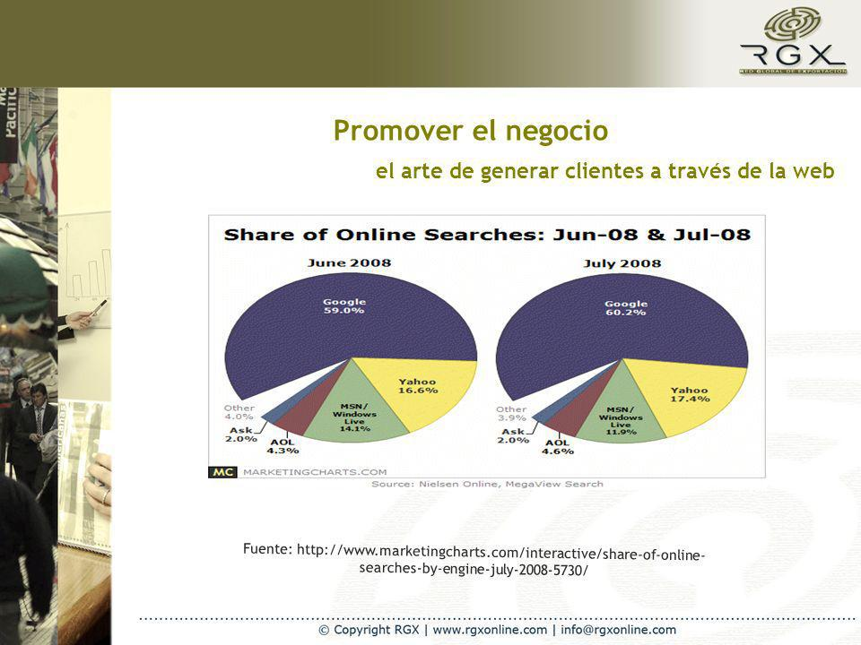 Promover el negocio el arte de generar clientes a través de la web Fuente: http://www.marketingcharts.com/interactive/share-of-online- searches-by-eng
