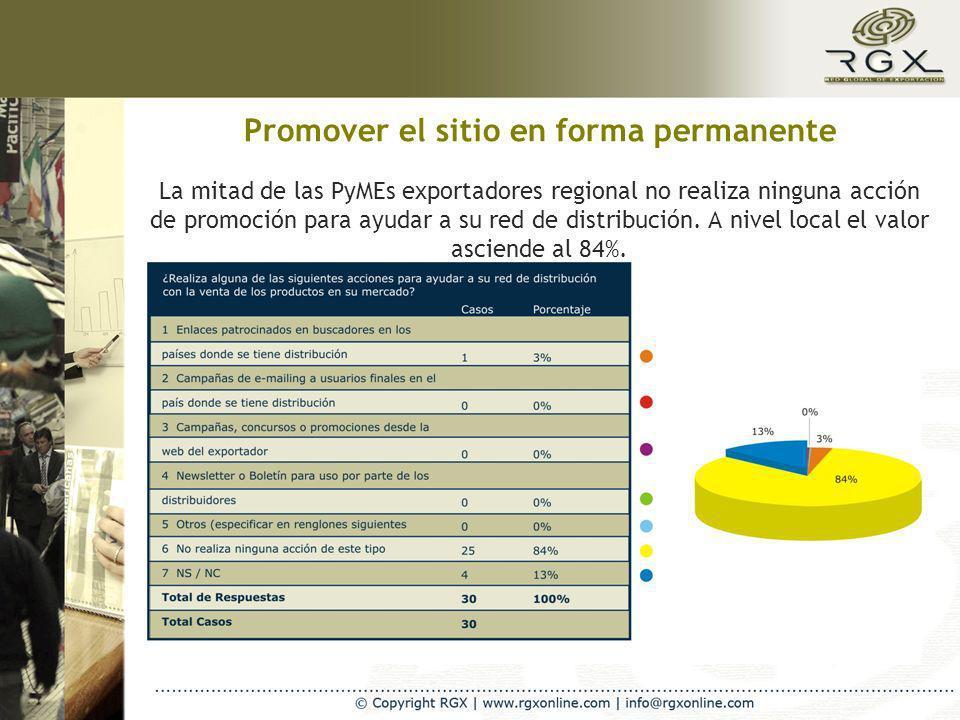 Promover el sitio en forma permanente La mitad de las PyMEs exportadores regional no realiza ninguna acción de promoción para ayudar a su red de distr