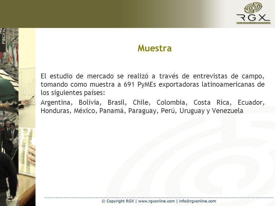 Muestra El estudio de mercado se realizó a través de entrevistas de campo, tomando como muestra a 691 PyMEs exportadoras latinoamericanas de los sigui