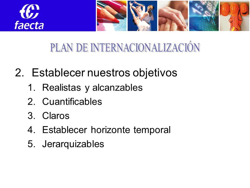 2.Establecer nuestros objetivos 1.Realistas y alcanzables 2.Cuantificables 3.Claros 4.Establecer horizonte temporal 5.Jerarquizables