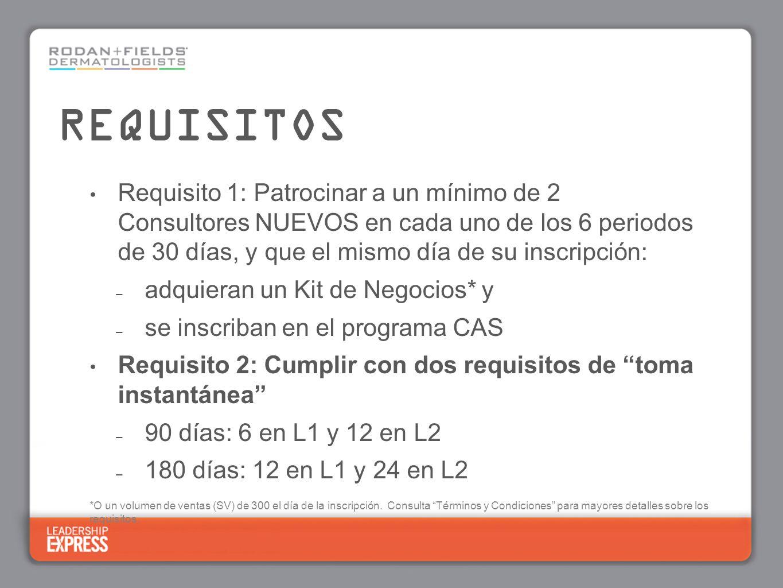 Requisito 1: Patrocinar a un mínimo de 2 Consultores NUEVOS en cada uno de los 6 periodos de 30 días, y que el mismo día de su inscripción: – adquieran un Kit de Negocios* y – se inscriban en el programa CAS Requisito 2: Cumplir con dos requisitos de toma instantánea – 90 días: 6 en L1 y 12 en L2 – 180 días: 12 en L1 y 24 en L2 REQUISITOS *O un volumen de ventas (SV) de 300 el día de la inscripción.