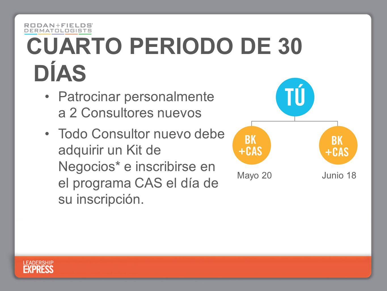 CUARTO PERIODO DE 30 DÍAS Patrocinar personalmente a 2 Consultores nuevos Todo Consultor nuevo debe adquirir un Kit de Negocios* e inscribirse en el programa CAS el día de su inscripción.