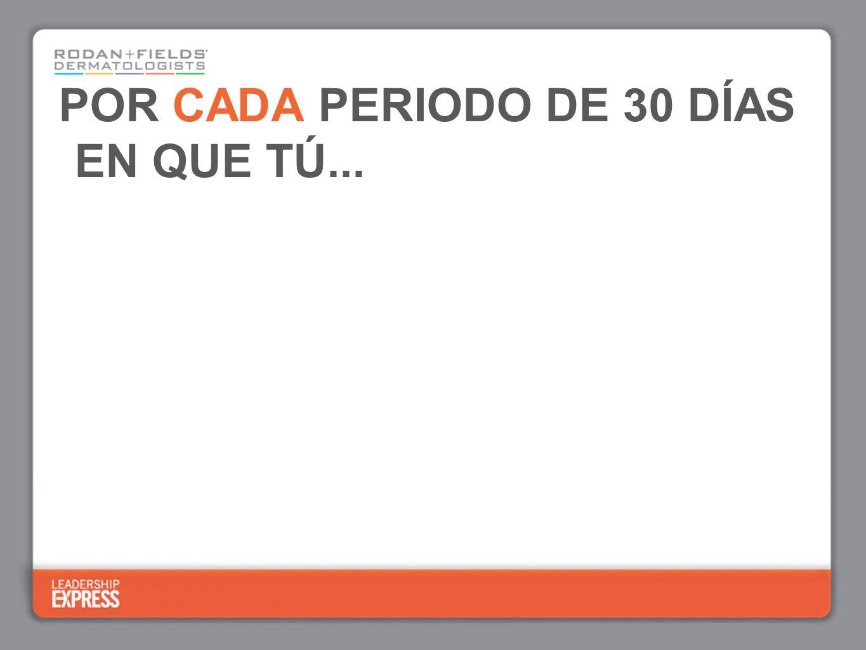 POR CADA PERIODO DE 30 DÍAS EN QUE TÚ...