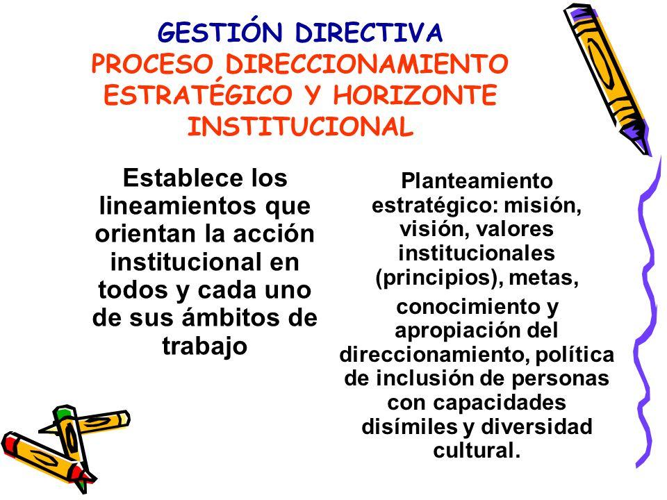 GESTIÓN DIRECTIVA PROCESO DIRECCIONAMIENTO ESTRATÉGICO Y HORIZONTE INSTITUCIONAL Establece los lineamientos que orientan la acción institucional en todos y cada uno de sus ámbitos de trabajo Planteamiento estratégico: misión, visión, valores institucionales (principios), metas, conocimiento y apropiación del direccionamiento, política de inclusión de personas con capacidades disímiles y diversidad cultural.