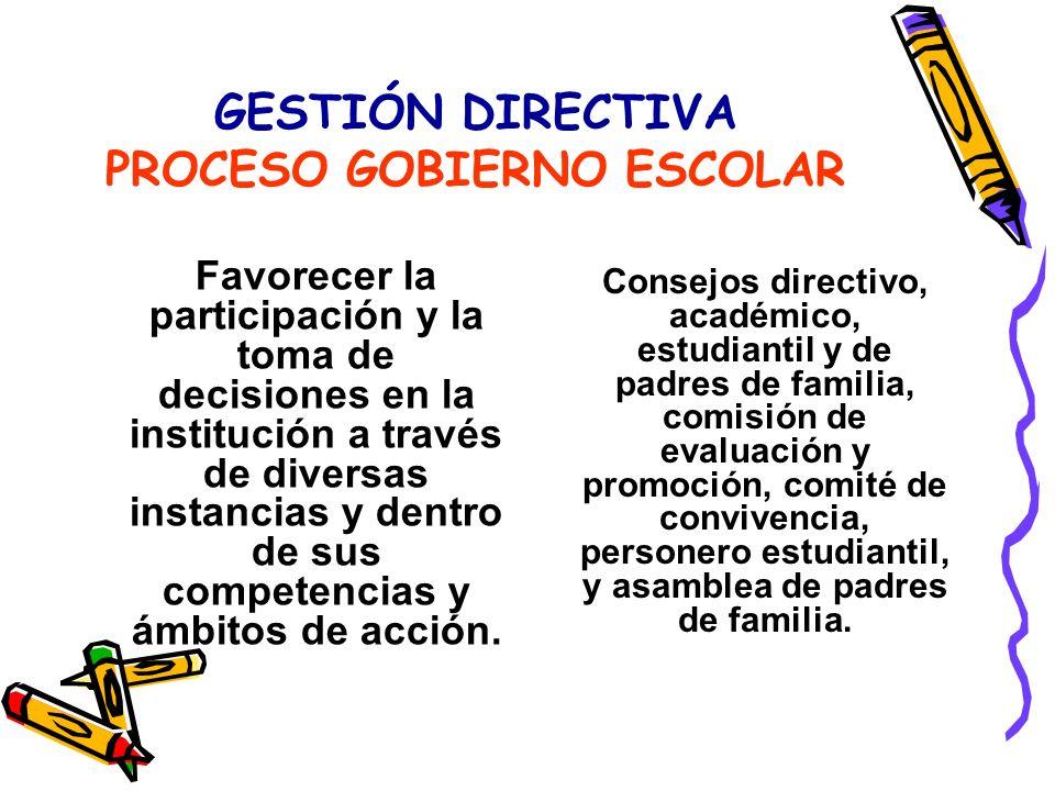 GESTIÓN DIRECTIVA PROCESO GOBIERNO ESCOLAR Favorecer la participación y la toma de decisiones en la institución a través de diversas instancias y dentro de sus competencias y ámbitos de acción.