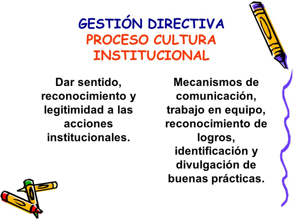 GESTIÓN DIRECTIVA PROCESO CULTURA INSTITUCIONAL Dar sentido, reconocimiento y legitimidad a las acciones institucionales.