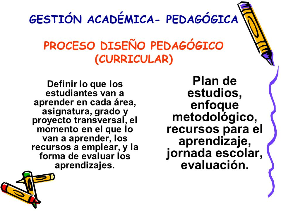 GESTIÓN ACADÉMICA- PEDAGÓGICA PROCESO DISEÑO PEDAGÓGICO (CURRICULAR) Definir lo que los estudiantes van a aprender en cada área, asignatura, grado y proyecto transversal, el momento en el que lo van a aprender, los recursos a emplear, y la forma de evaluar los aprendizajes.