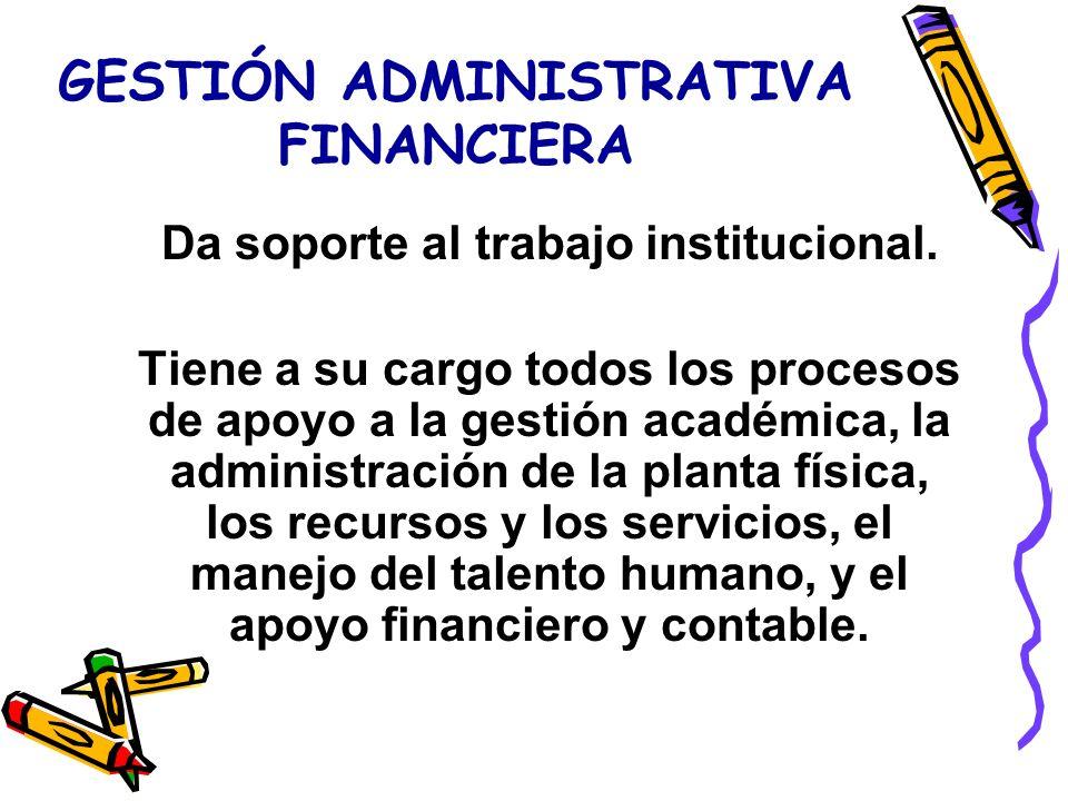 GESTIÓN ADMINISTRATIVA FINANCIERA Da soporte al trabajo institucional.