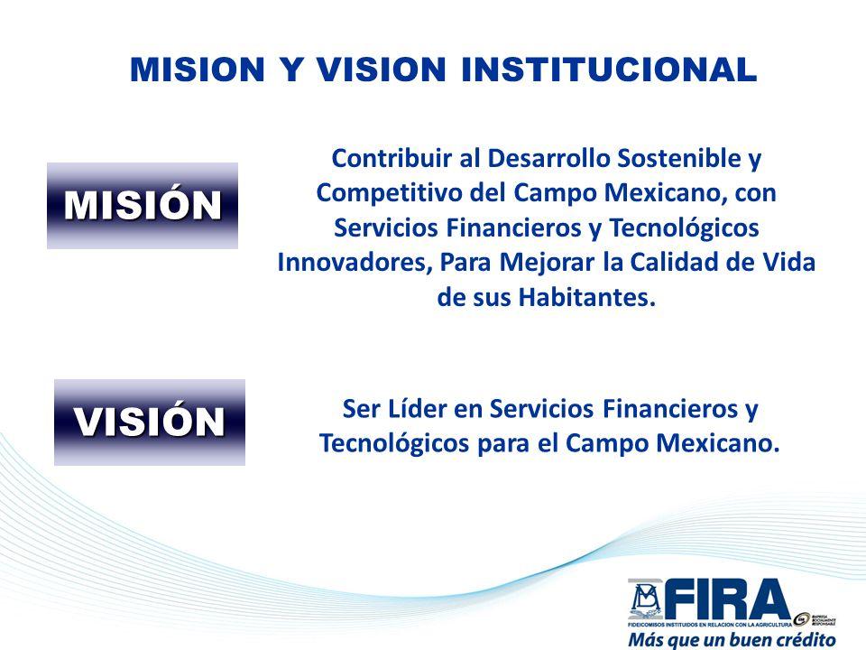MISION Y VISION INSTITUCIONAL Ser Líder en Servicios Financieros y Tecnológicos para el Campo Mexicano. Contribuir al Desarrollo Sostenible y Competit