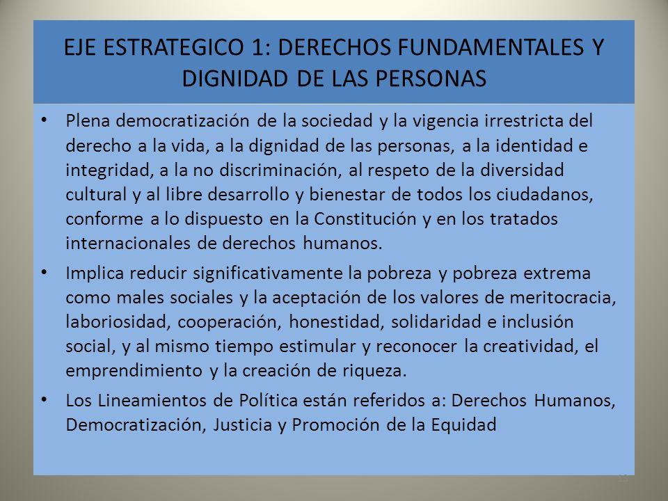 EJE ESTRATEGICO 1: DERECHOS FUNDAMENTALES Y DIGNIDAD DE LAS PERSONAS Plena democratización de la sociedad y la vigencia irrestricta del derecho a la v