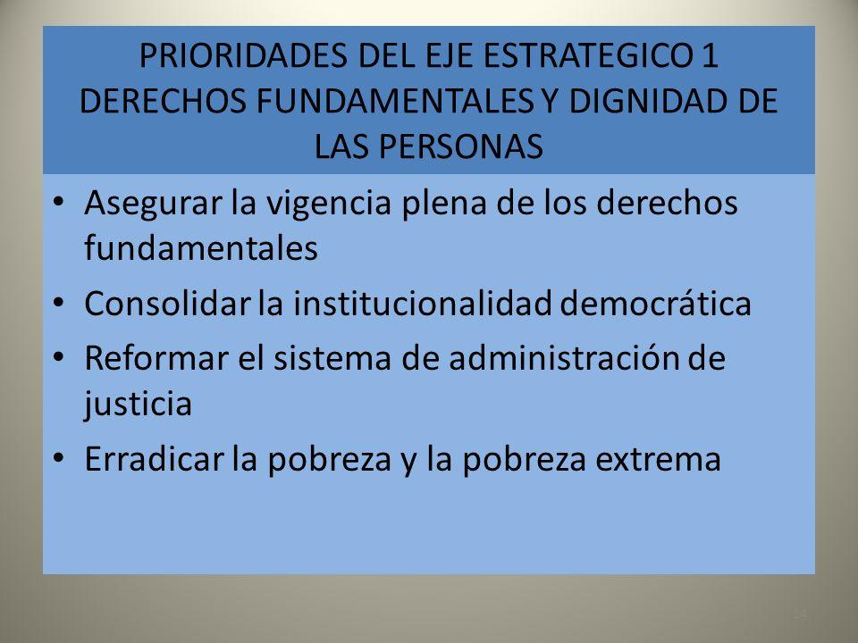 PRIORIDADES DEL EJE ESTRATEGICO 1 DERECHOS FUNDAMENTALES Y DIGNIDAD DE LAS PERSONAS Asegurar la vigencia plena de los derechos fundamentales Consolida