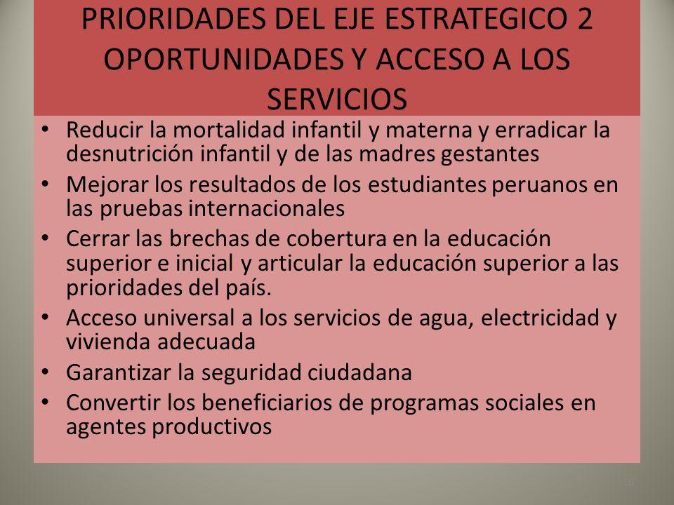 PRIORIDADES DEL EJE ESTRATEGICO 2 OPORTUNIDADES Y ACCESO A LOS SERVICIOS Reducir la mortalidad infantil y materna y erradicar la desnutrición infantil
