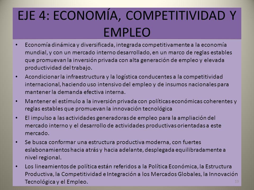 EJE 4: ECONOMÍA, COMPETITIVIDAD Y EMPLEO Economía dinámica y diversificada, integrada competitivamente a la economía mundial, y con un mercado interno