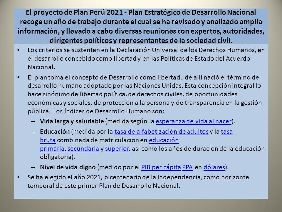 El Plan Estratégico de Desarrollo Nacional – Plan Perú 2021, es un plan de largo plazo, que contiene las políticas nacionales de desarrollo que deberá seguir el Perú en los próximos 11 años.