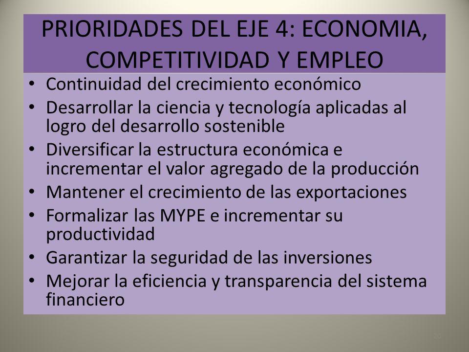 PRIORIDADES DEL EJE 4: ECONOMIA, COMPETITIVIDAD Y EMPLEO Continuidad del crecimiento económico Desarrollar la ciencia y tecnología aplicadas al logro