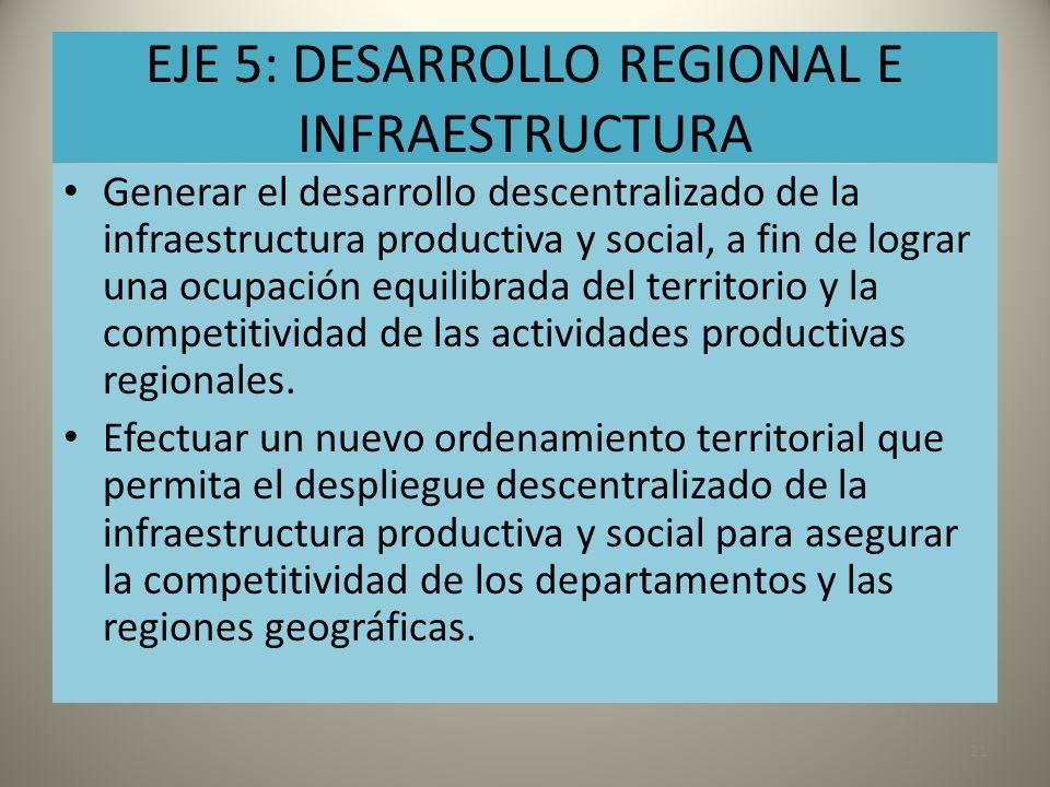EJE 5: DESARROLLO REGIONAL E INFRAESTRUCTURA Generar el desarrollo descentralizado de la infraestructura productiva y social, a fin de lograr una ocup