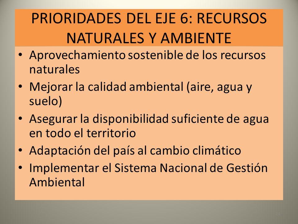 PRIORIDADES DEL EJE 6: RECURSOS NATURALES Y AMBIENTE Aprovechamiento sostenible de los recursos naturales Mejorar la calidad ambiental (aire, agua y s