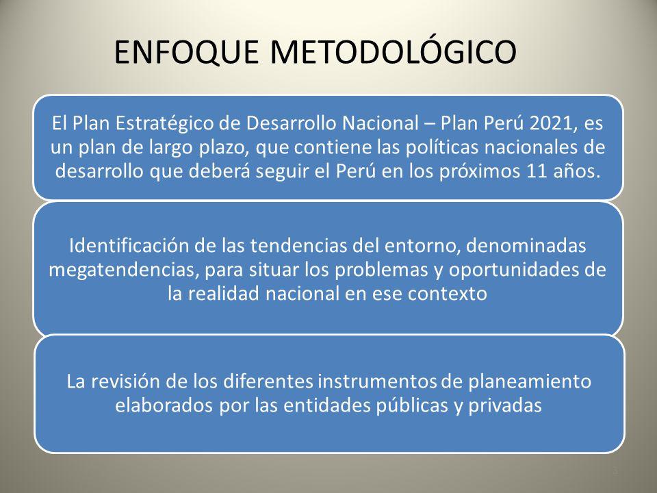 El Plan Estratégico de Desarrollo Nacional – Plan Perú 2021, es un plan de largo plazo, que contiene las políticas nacionales de desarrollo que deberá