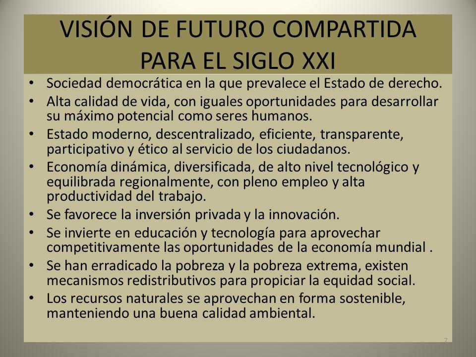 VISIÓN DE FUTURO COMPARTIDA PARA EL SIGLO XXI Sociedad democrática en la que prevalece el Estado de derecho. Alta calidad de vida, con iguales oportun