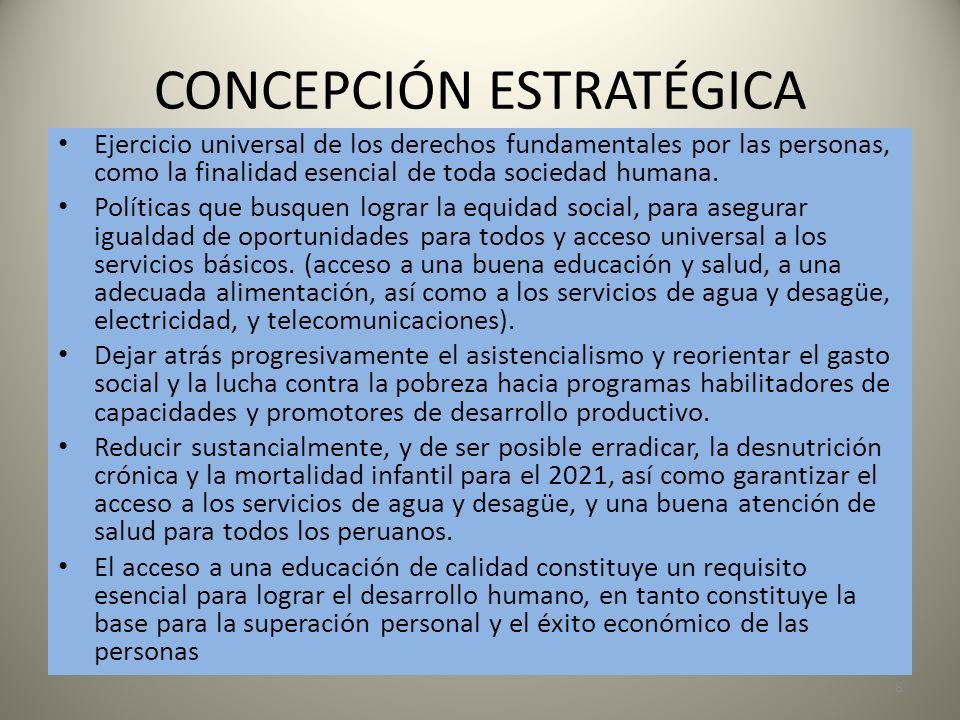 CONCEPCIÓN ESTRATÉGICA Economía competitiva que reconoce a los mercados internacionales como la principal fuente de oportunidades para el desarrollo económico, y los recursos naturales como la principal riqueza que posee el Perú.
