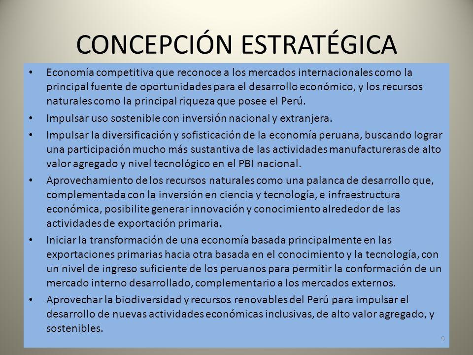 CONCEPCIÓN ESTRATÉGICA Economía competitiva que reconoce a los mercados internacionales como la principal fuente de oportunidades para el desarrollo e