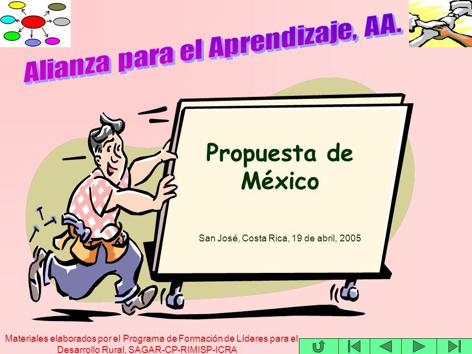 Materiales elaborados por el Programa de Formación de Líderes para el Desarrollo Rural, SAGAR-CP-RIMISP-ICRA Propuesta de México San José, Costa Rica, 19 de abril, 2005