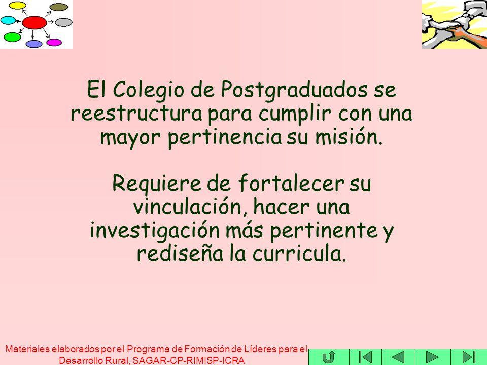 Materiales elaborados por el Programa de Formación de Líderes para el Desarrollo Rural, SAGAR-CP-RIMISP-ICRA El Colegio de Postgraduados se reestructu