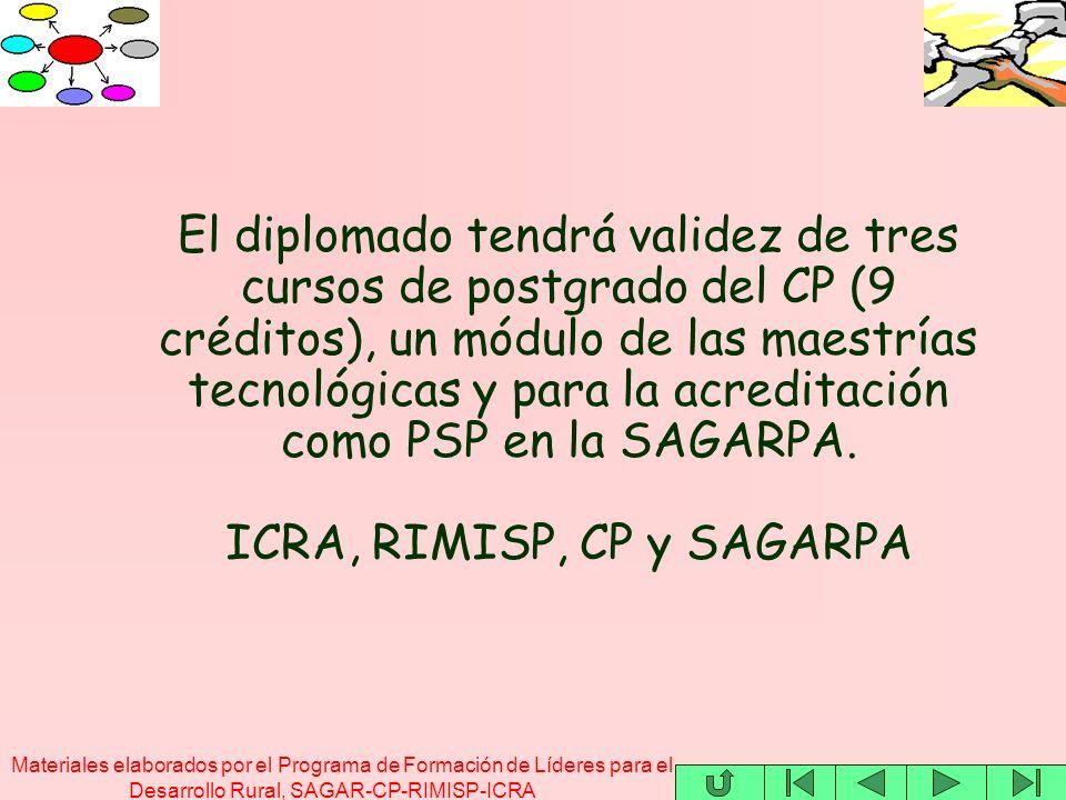 Materiales elaborados por el Programa de Formación de Líderes para el Desarrollo Rural, SAGAR-CP-RIMISP-ICRA El diplomado tendrá validez de tres cursos de postgrado del CP (9 créditos), un módulo de las maestrías tecnológicas y para la acreditación como PSP en la SAGARPA.