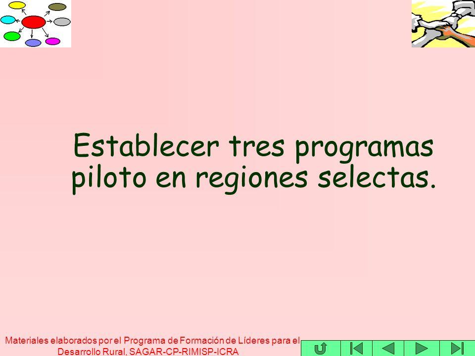 Materiales elaborados por el Programa de Formación de Líderes para el Desarrollo Rural, SAGAR-CP-RIMISP-ICRA Establecer tres programas piloto en regiones selectas.